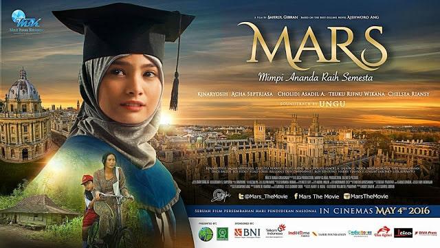 Film Edukasi Mimpi Ananda Raih Semesta (MARS) Terbaik
